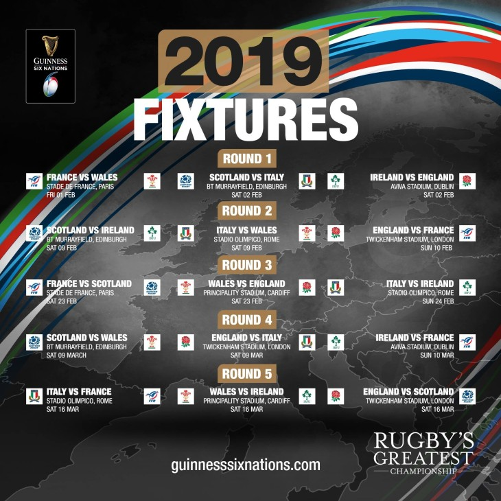 Guiness 6 Nations