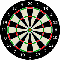 Tetleys Darts and Domd League at home