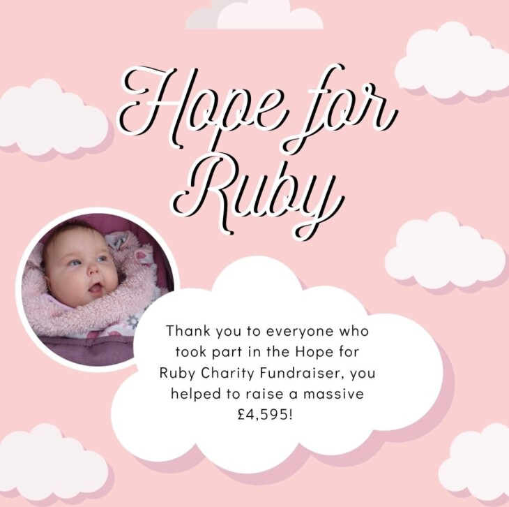 Hope For Ruby