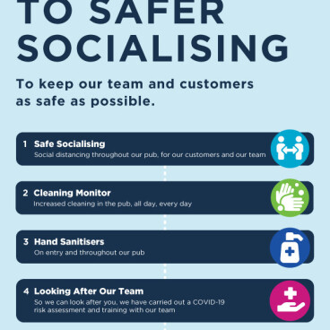 Keeping our Staff & Customers Safe