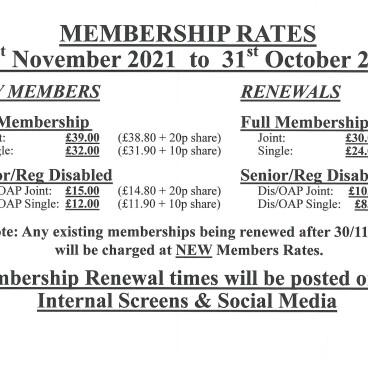 Membership Renewal Rates