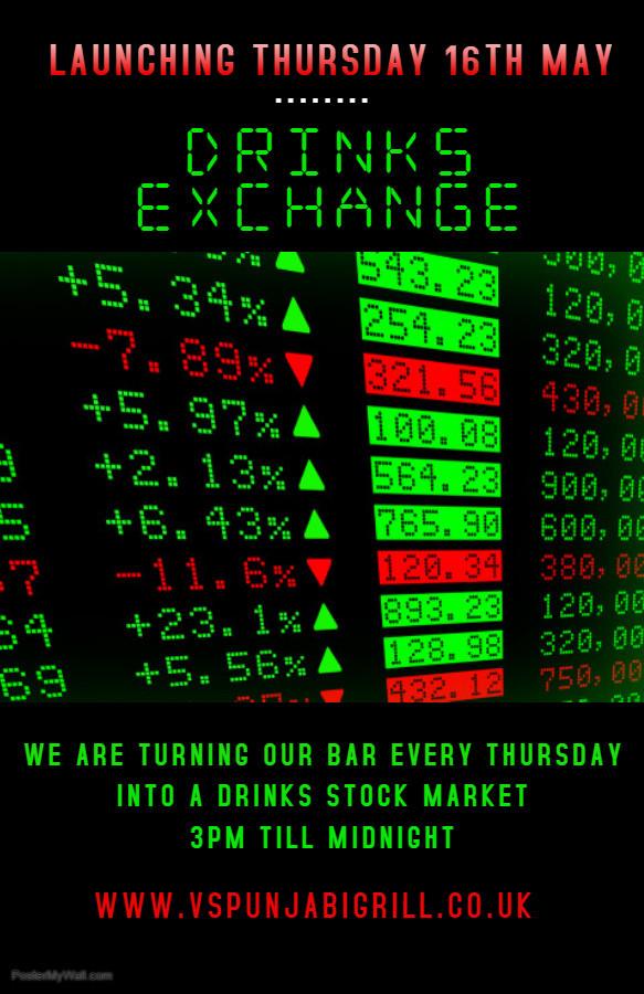 Trading Thursday